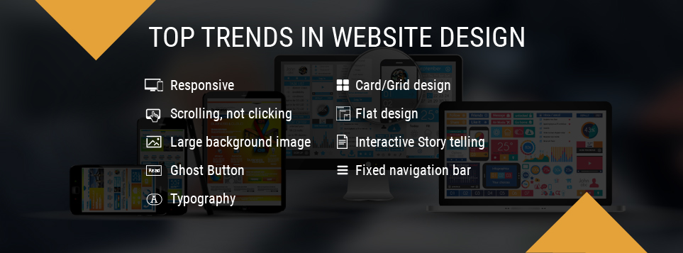 Latest-trends-in-Website-Design